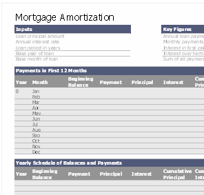 screenshot of mortgage amortization schedule